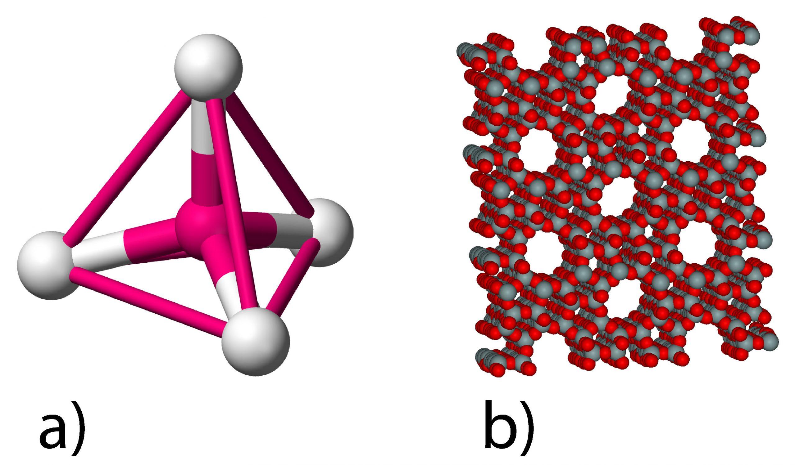 Bioline Integratori - struttura chimica della zeolite